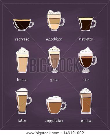 Different coffee types incuding espresso, macchiato, ristretto, frappe, glace, irish, latte, cappuccino and mocha on the blackboard.