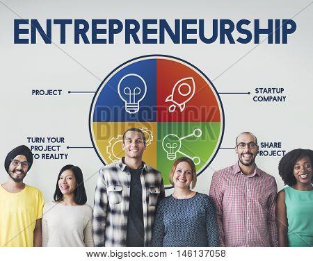 Entrepreneurship Tycoon Small Business Enterprise Concept poster