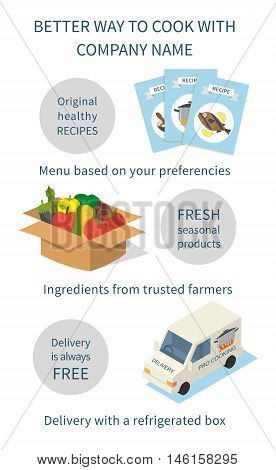 Food ordering. Cooking set with recipes, product ingredients. Food delivery. Vector illustration