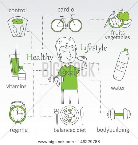 Doodle line design of web banner templates with outline icons of Healthy lifestyle.Healthy lifestyle concept for website or infographics. Line style vector illustration design concept of lifestyle.