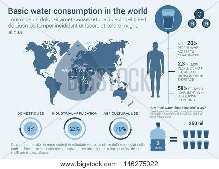 World water daily consumption infographic with man human body and map, circle charts for domestic, industrial and agricultural use. Bottle and glass of water. Can be used for health theme