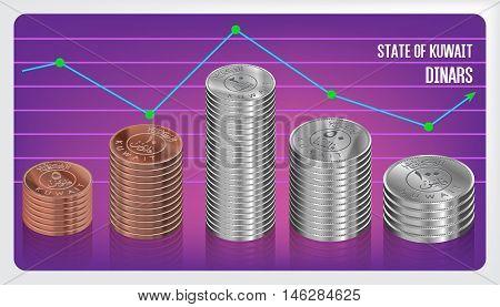 Kuwait Dinars - Fils Coins Stacks Chart
