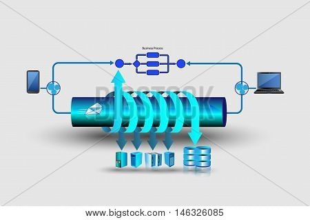 Business process integration and Enterprise Systems. vector illustration