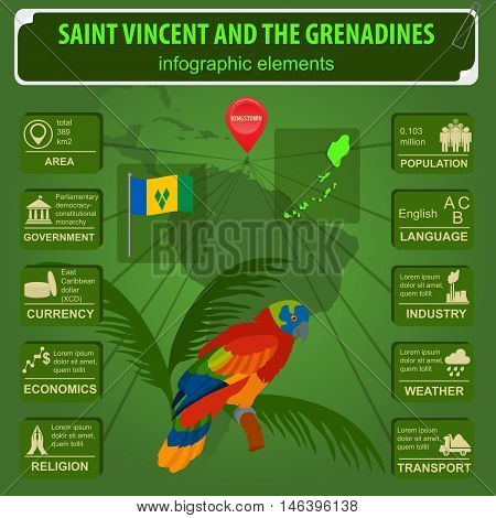 Country_saint Lucia_2