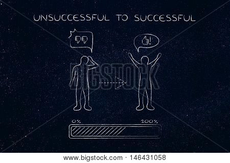 Unsuccessful To Successful: Changing Attitude, Progress Bar & Comic Bubble
