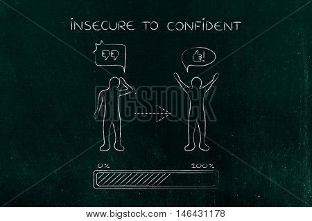 insecure to confident: person changing from a negative to a positive attitude with comic bubbles & progress bar loading poster