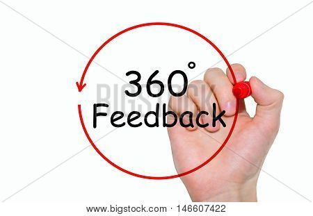 Hand writing inscription 360 degrees Feedback with marker concept