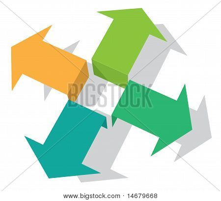 Four Yellow And Green Arrows Pointing Into Different Directions
