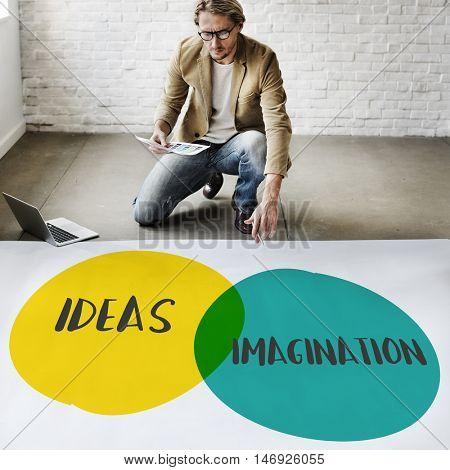 Business Creativity Imagination Growth Ideas Profit Concept