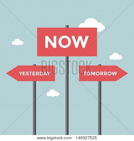 Road signs with words now, yesterday and tomorrow.