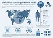 World water daily consumption infographic with man human body and map, circle charts for domestic, industrial and agricultural use. Bottle and glass of water. Can be used for health theme poster