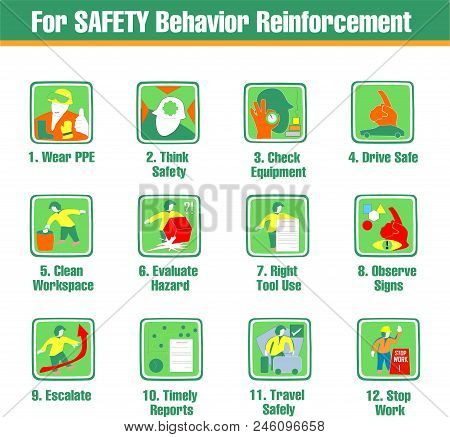Set Of Icons, Illustrations, Signs Or Symbols For Employers, For Safety Behavior Reinforcement