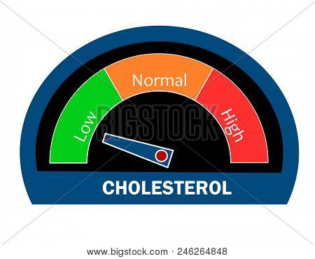 Cholesterol level indicator