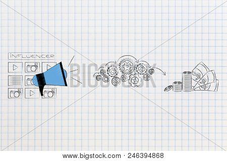 Social Media Marketing Conceptual Illustration: Influencer Megaphone And Posts Next To Gearwheel Mec
