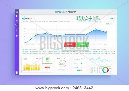 Market Trade. Binary Option. Trading Platform, Account. Press Buy And Sell Transaction. Money Making