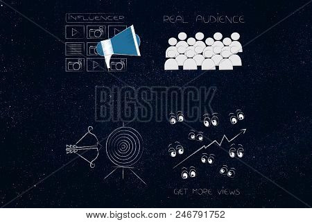 Social Media Brand Ambassadors Conceptual Illustration: Influencer Icon With Posts And Megaphone Nex