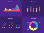 Flat dashboard, set of ui web infographic elements. UI, UX and GUI template layout for Statistic dashboard, widget. Daily calendar. Task manager ux app. User interface poster