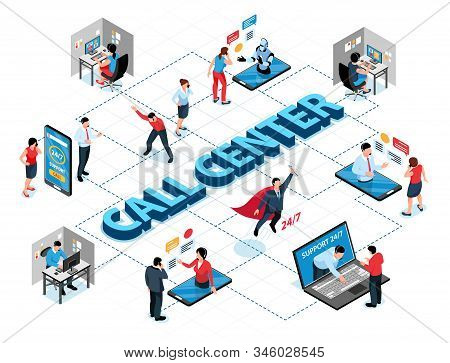 Call Center Isometric Flowchart With Operators 24h Customer Support Service Robotic Chat With Smartp