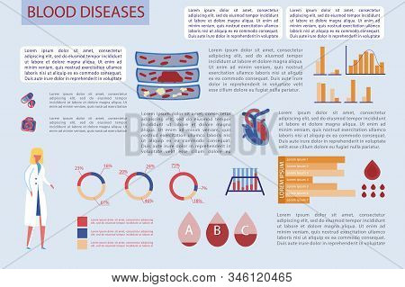 How To Recognize Symptoms Blood Disease, Banner. Doctor Tells In Article How To Recognize And Treat