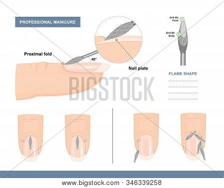 How To Use A Flame Shaped Milling Cutter. Tips And Tricks. Professional Manicure Tutorial. Vector Il