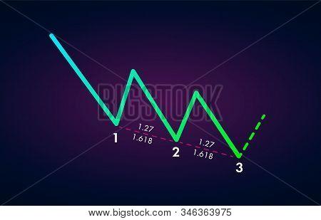Bullish Three Drives - Trading Harmonic Patterns In The Currency Markets. Bullish Formation Price Fi