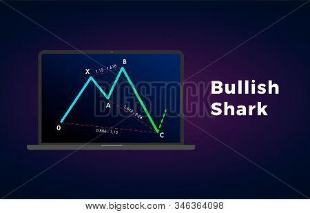 Bullish Shark - Harmonic Patterns With Bullish Formation Price Figure, Chart Technical Analysis. Vec