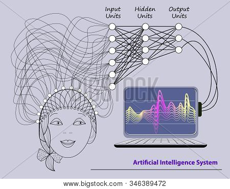 Stylized Activity In Human Brain With Deep Neural Networks. Artificial Intelligence System. High Tec
