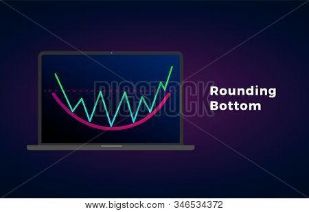 Rounding Bottom Pattern - Bullish Formation Figure, Chart Technical Analysis. Vector Stock, Cryptocu