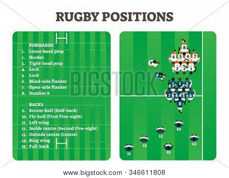 Rugby Positions Team Group Figure Scheme, Vector Illustration Players Set. Forwards Team With Hooker