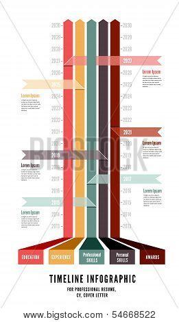 Timeline Web Element Template