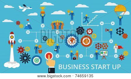 Business start up.