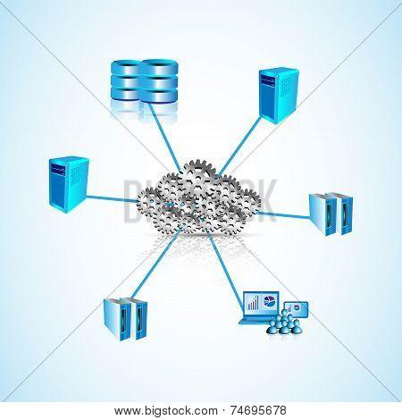 Enterprise application Integration with Cloud technology