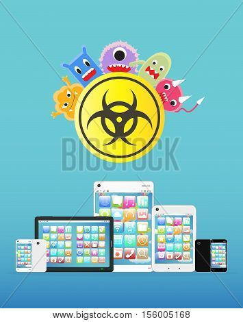 a smartphone and tablet infected virus vector