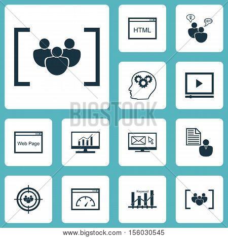 Set Of Advertising Icons On Website, Keyword Optimisation And Brain Process Topics. Editable Vector