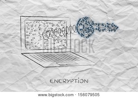 Circuit Key On Spring Out Of Laptop Screen, Encryption & Security