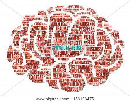 Paleo Brain word cloud on a white background.