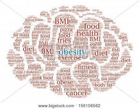 Obesity Brain Word Cloud