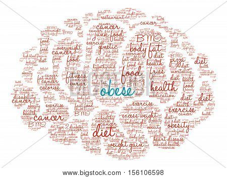 Obese Brain Word Cloud