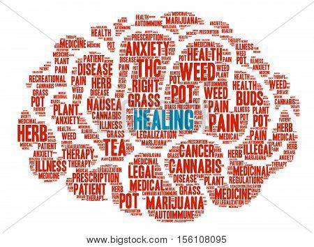 Healing Marijuana Brain word cloud on a white background.