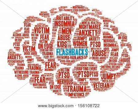 Flashbacks Brain Word Cloud