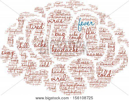 Fever Brain Word Cloud