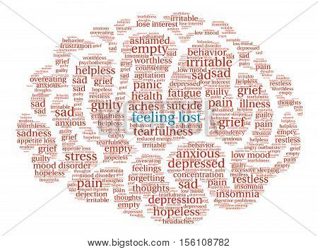 Feeling Lost Brain Word Cloud