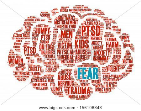 Fear Brain word cloud on a white background.