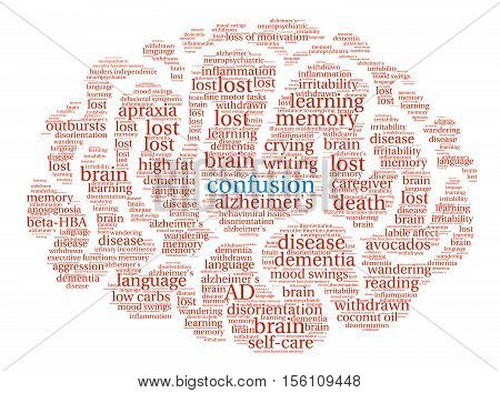 Confusion Brain word cloud on a white background.