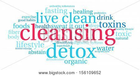 Cleansing Word Cloud
