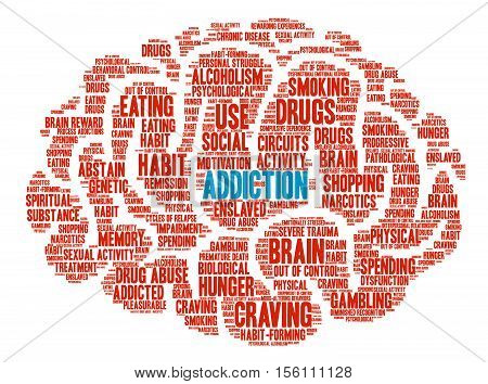 Addiction Brain Word Cloud