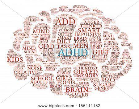 Adhd Brain Word Cloud