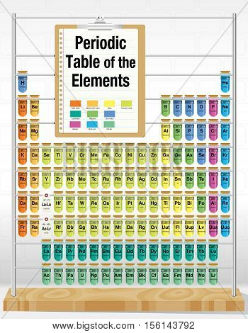 Periodic Table of the Elements consisting of test tubes with the names and number of each element - Chemistry