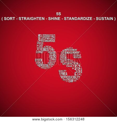 Five S diagonal typography background. Red background with main title 5S filled by other words related with total quality management method. Heading title in English equivalent words