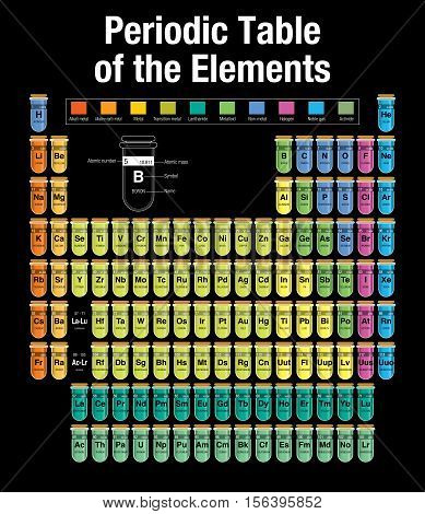 Periodic Table of the Elements consisting of test tubes with the names and number of each element in black background - Chemistry